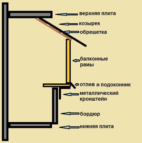 На схеме изображена установка